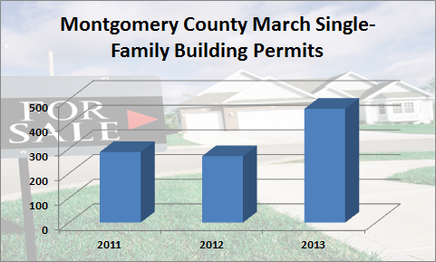 Monthly home inventory March 2013
