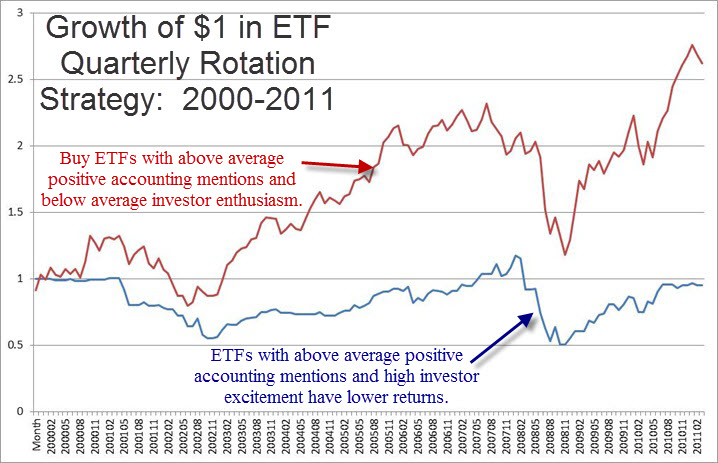 etf_quarterly_rotation