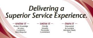 You Can't Afford to Not Invest in Customer Service Training | John ...