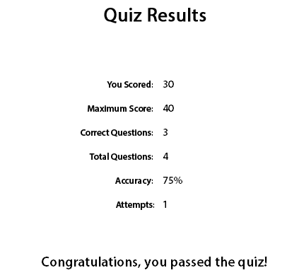 Quiz Results: Branch Aware