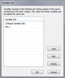 Adobe RoboHelp: Variable Set dialog box.