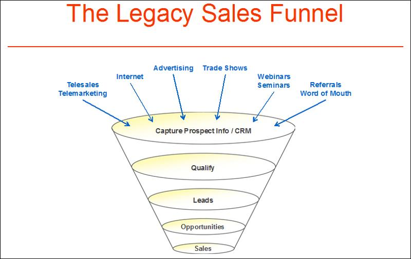 Legacy Sales Funnel