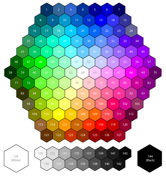 Colors For Print Matching And Separating Printing Impressions