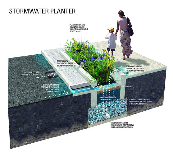 Stormwater planter for Yorktown neighborhood