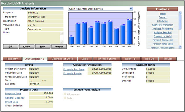 GlassRatner Management & Realty Advisors 2012 Mid-Year Update