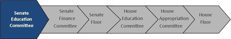 MFP Legislative path.1