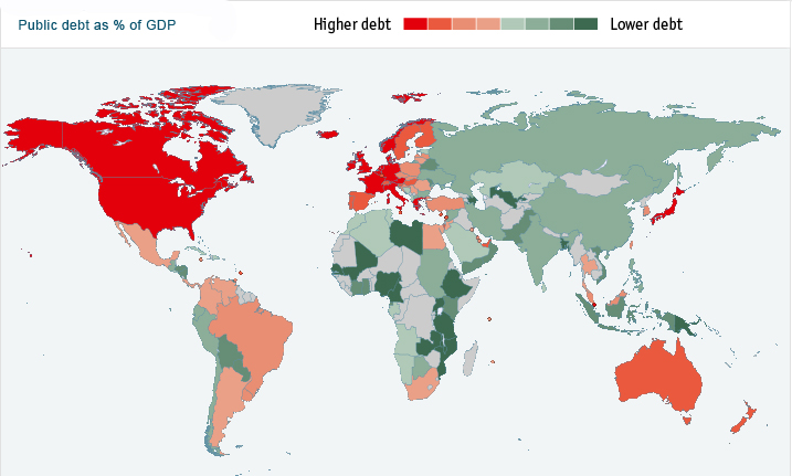 public debt as % of gdp