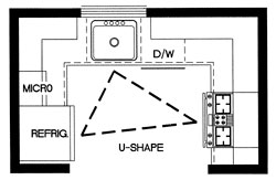 g shaped kitchen layout drawing six great kitchen floor plans 422