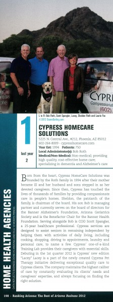 Cypress #1 page