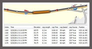 Garmin Data