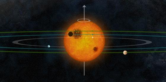 astro-axis-mit
