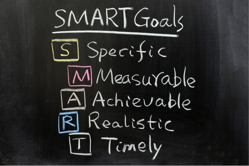 To be acheivable, your goals must be S.M.A.R.T.